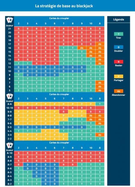 Mlb slot values 2014